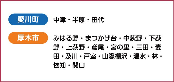 buss_info2
